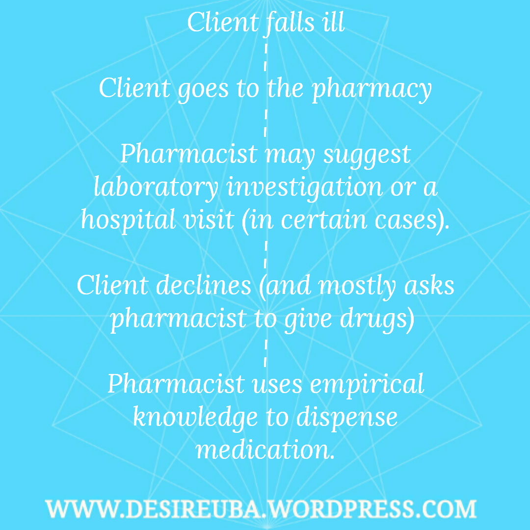 three-things-your-young-pharmacist-does-not-want-you-to-know-a-bu-m-desire-2